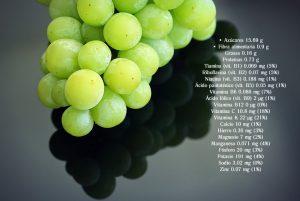Datos nutricionales de la uva