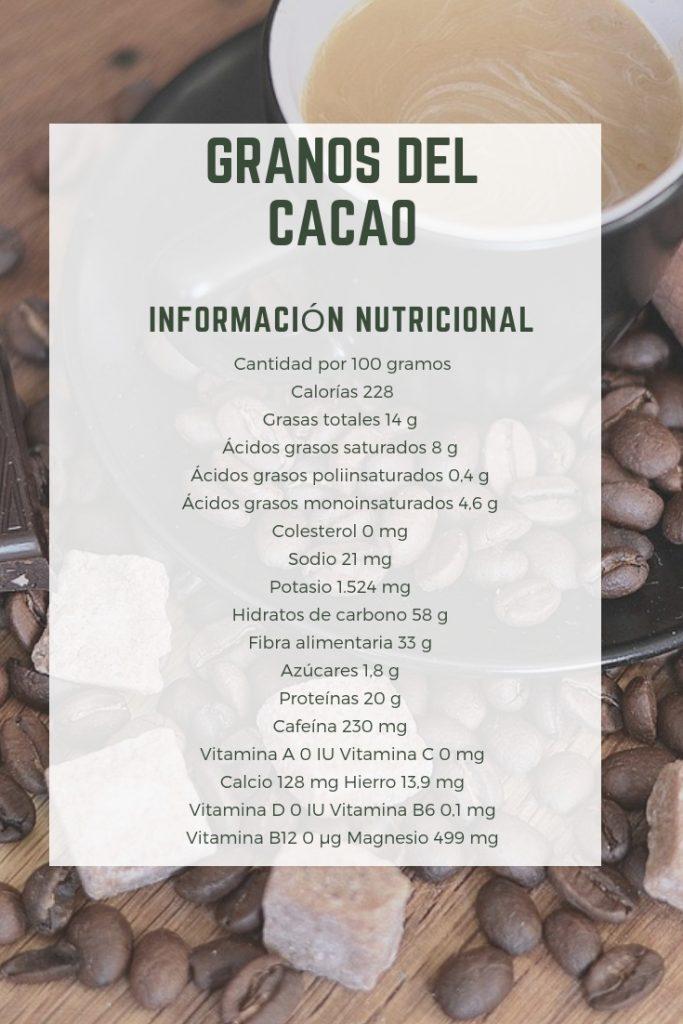 pinterest granos del cacao informacion nutricional